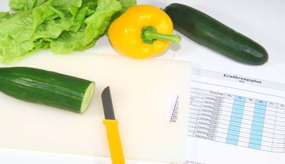 Die 7 Elemente eines Ernährungsplans