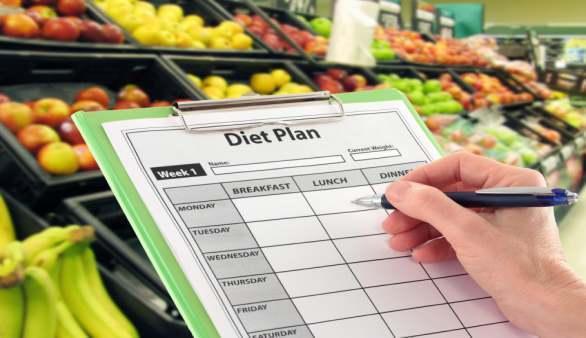 Warum Sie mit einem Ernährungsplan abnehmen